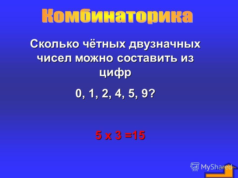 Сколько чётных двузначных чисел можно составить из цифр 0, 1, 2, 4, 5, 9? 5 х 3 =15
