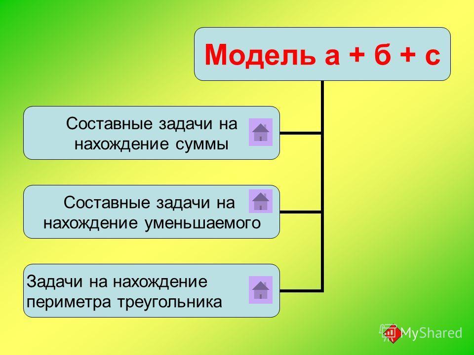 Модель а + б + с Составные задачи на нахождение суммы Составные задачи на нахождение уменьшаемого Задачи на нахождение периметра треугольника