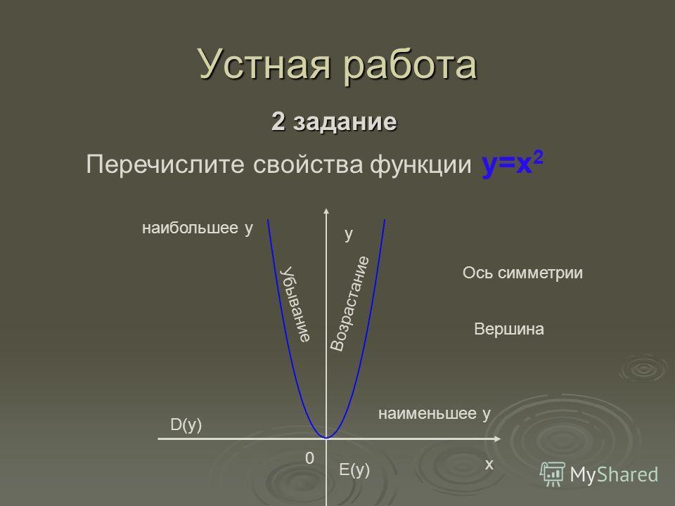 Устная работа 2 задание Перечислите свойства функции y=x 2 0 у х D(y) E(y) Возрастание Убывание наименьшее у наибольшее у Ось симметрии Вершина