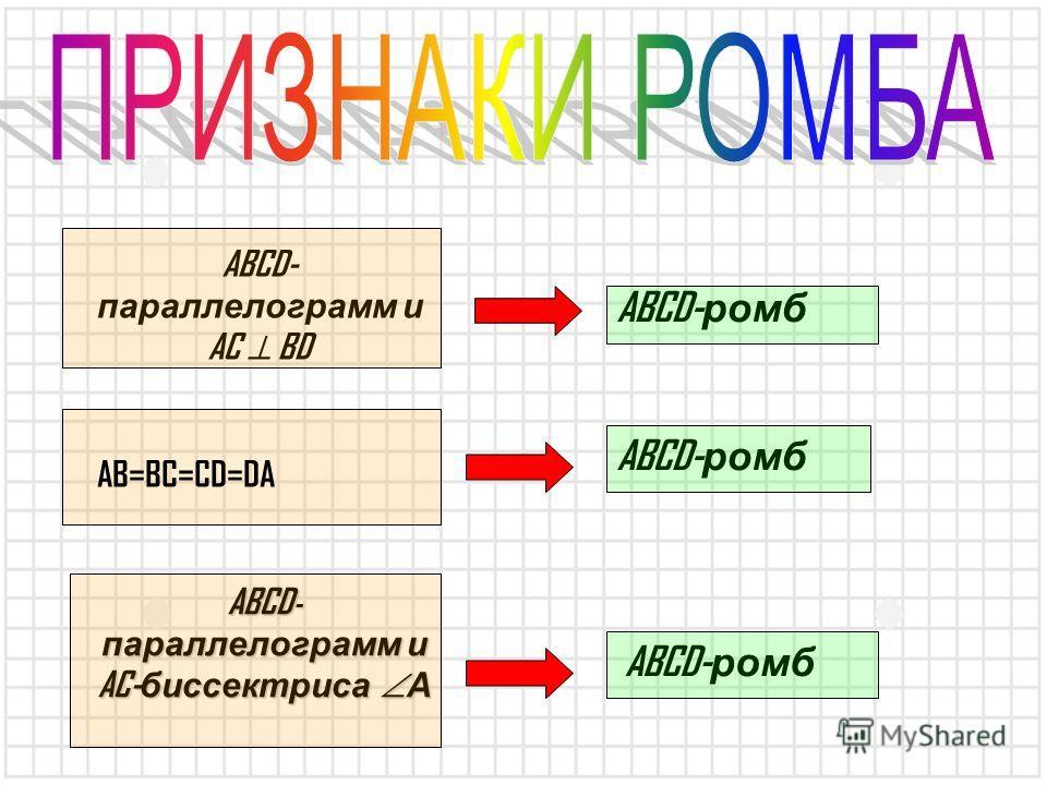 AB=BC=CD=DA ABCD- параллелограмм и AC BD ABCD - параллелограмм и AC- биссектриса А ABCD- ромб