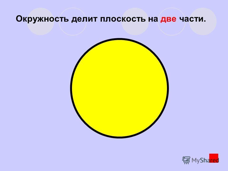 Окружность делит плоскость на две части.
