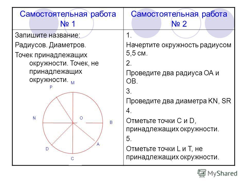Самостоятельная работа 1 Самостоятельная работа 2 Запишите название: Радиусов. Диаметров. Точек принадлежащих окружности. Точек, не принадлежащих окружности. 1. Начертите окружность радиусом 5,5 см. 2. Проведите два радиуса ОА и ОВ. 3. Проведите два