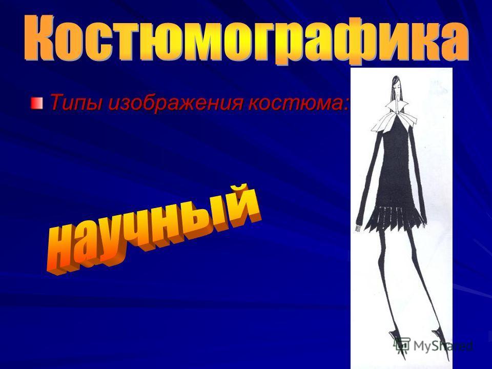 Типы изображения костюма:
