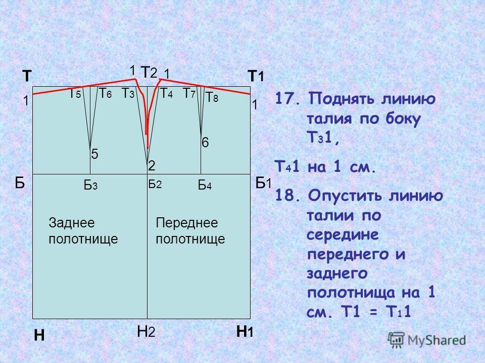 Т1Т1 17. Поднять линию талия по боку Т 3 1, Т 4 1 на 1 см. 18. Опустить линию талии по середине переднего и заднего полотнища на 1 см. Т1 = Т 1 1 Н Н1Н1 Т Т2Т2 Н2Н2 ББ1Б1 Б2Б2 Б3Б3 Б4Б4 2 5 6 Т3Т3 Т4Т4 Т5Т5 Т6Т6 Заднее полотнище Переднее полотнище Т7