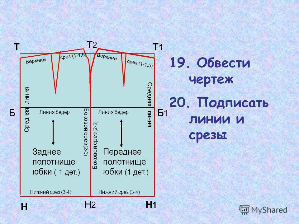 Т1Т1 19. Обвести чертеж 20. Подписать линии и срезы Н Н1Н1 Т Т2Т2 Н2Н2 ББ1Б1 Заднее полотнище юбки ( 1 дет.) Переднее полотнище юбки (1 дет.) Нижний срез (3-4) Линия бедер Средняя линия Боковой срез (2-3) Верхний срез (1-1,5)