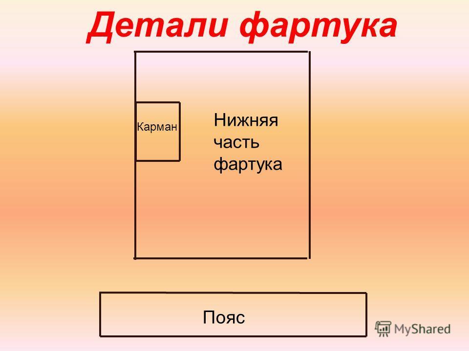 Детали фартука Нижняя часть фартука Пояс Карман
