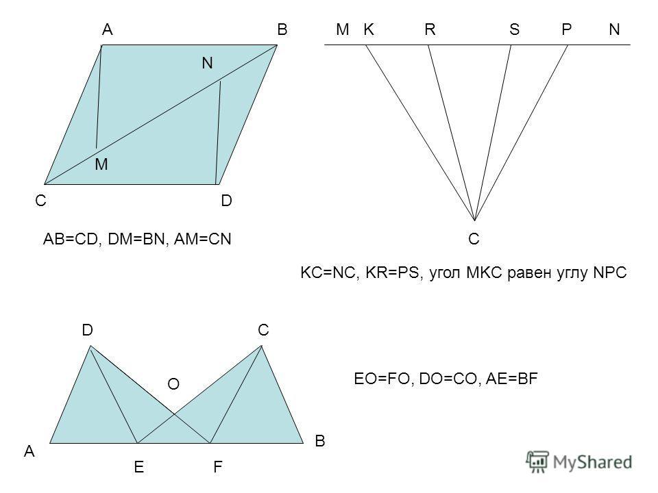 M C D A B N AB=CD, DM=BN, AM=CN M K R S P N C KC=NC, KR=PS, угол MKC равен углу NPC D C O B A E F EO=FO, DO=CO, AE=BF