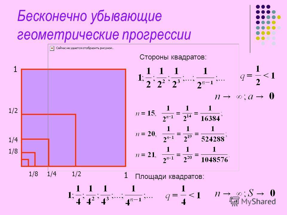 Бесконечно убывающие геометрические прогрессии 1 1 1/2 1/4 1/8 Стороны квадратов: Площади квадратов:
