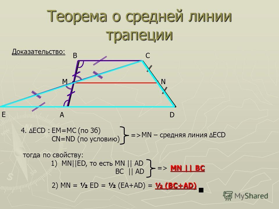 Теорема о средней линии трапеции AD BC MN Доказательство: Е 4. Δ ECD : EM=MC (по 3б) CN=ND (по условию) =>=> MN – средняя линия Δ ECD тогда по свойству: 1) MN||ED, то есть MN || AD BC || AD => => MN || BC 2) MN = ½ ED = ½ (EA+AD) = ½ ½½ ½ (BC+AD) AD