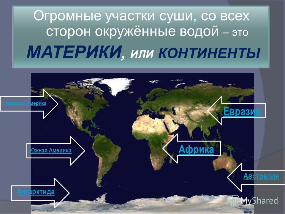 Огромные участки суши, со всех сторон окружённые водой – это МАТЕРИКИ, ИЛИ КОНТИНЕНТЫ Евразия Австралия Африка Северная Америка Южная Америка Антарктида