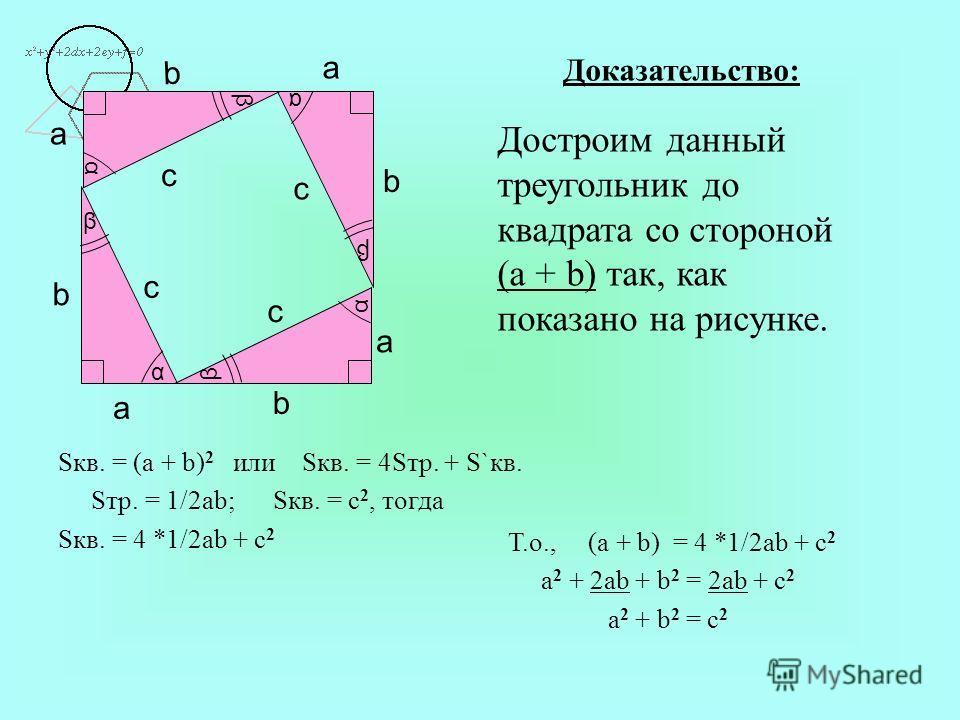 Теорема в прямоугольном треугольнике квадрат гипотенузы равен сумме квадратов катетов a b c α β Дано: прямоугольный треугольник с катетами a, b и гипотенузой c. Док-ть: a 2 + b 2 = c 2