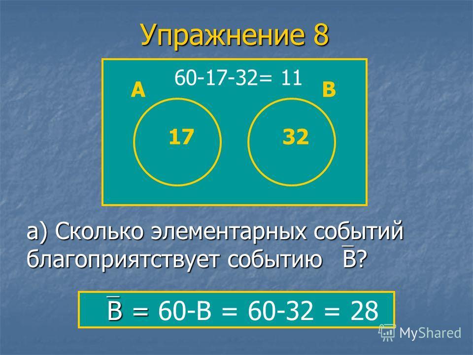 ВА Упражнение 8 а) Сколько элементарных событий благоприятствует событию В? 60-17-32= 11 В = В = 60-В = 60-32 = 28 1732