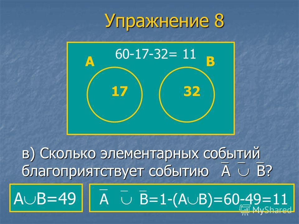 в) Сколько элементарных событий благоприятствует событию АВ? А В=49 А В=1-(А В)=60-49=11 Упражнение 8 ВА 60-17-32= 11 1732
