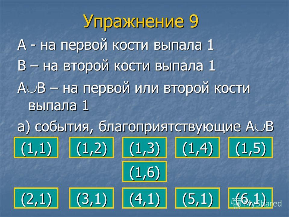 Упражнение 9 А - на первой кости выпала 1 В – на второй кости выпала 1 АВ – на первой или второй кости выпала 1 (1,1) а) события, благоприятствующие АВ (1,3) (2,1)(3,1)(4,1) (1,4)(1,5) (6,1) (1,2) (5,1) (1,6)