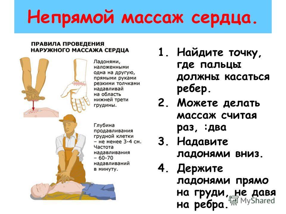 Реферат правила проведения непрямого массажа сердца 3967