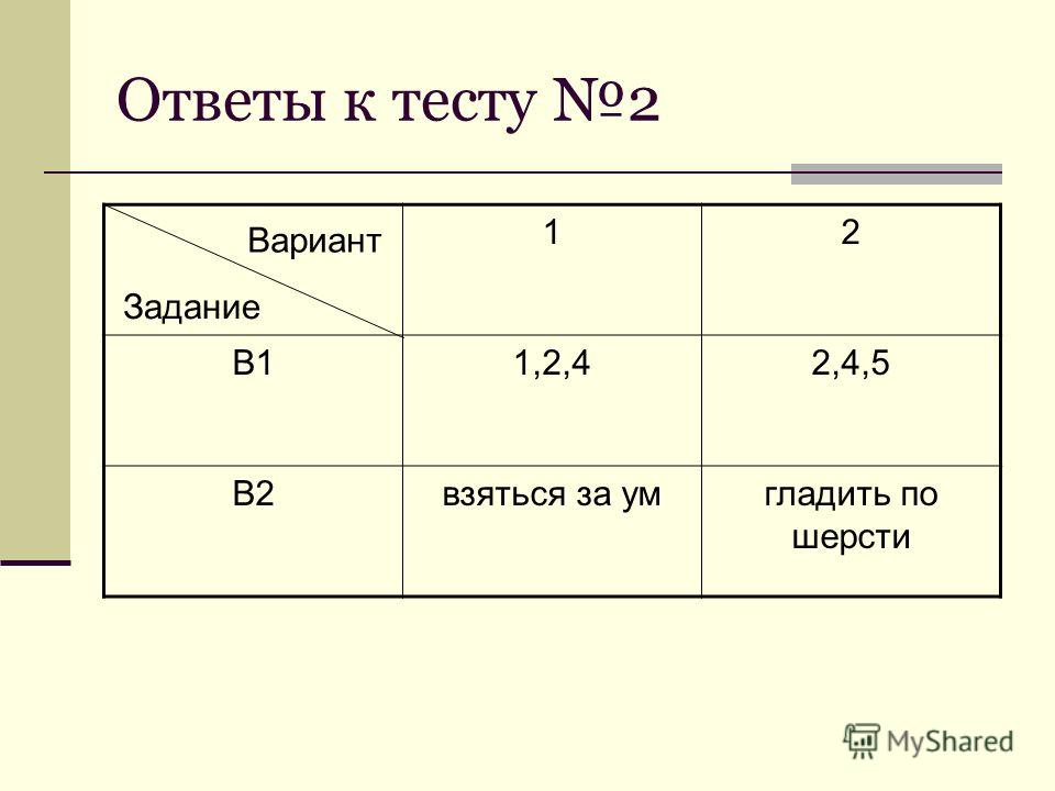Ответы к тесту 2 12 В11,2,42,4,5 В2взяться за умгладить по шерсти Вариант Задание
