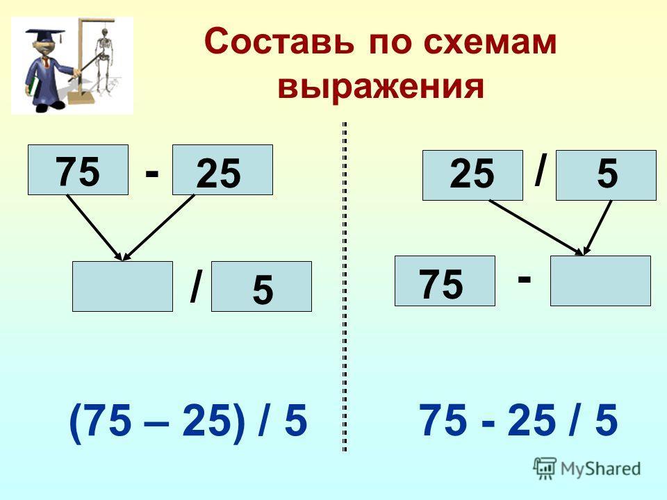 75 Составь по схемам выражения 25 5 5 75 - - / / (75 – 25) / 5 75 - 25 / 5