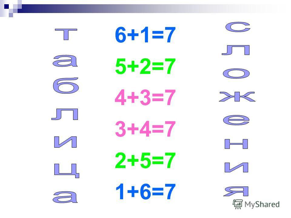 презентация урока знакомство с числом 11