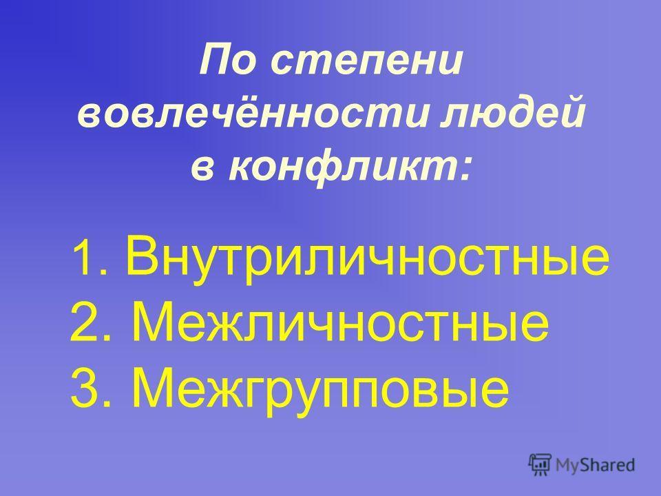 По степени вовлечённости людей в конфликт: 1. Внутриличностные 2. Межличностные 3. Межгрупповые
