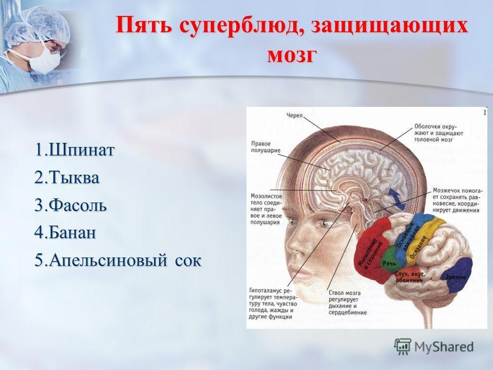 Пять суперблюд, защищающих мозг 1.Шпинат2.Тыква3.Фасоль4.Банан 5.Апельсиновый сок