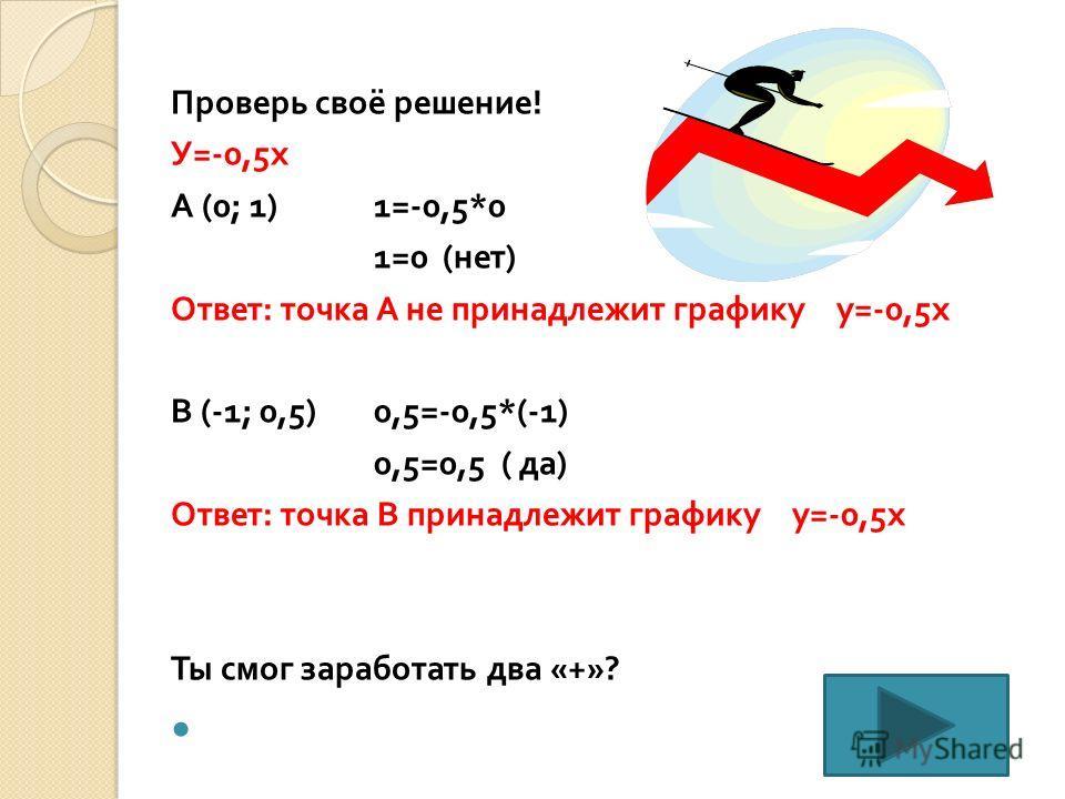 Проверь своё решение ! У =-0,5 х А (0; 1) 1=-0,5*0 1=0 ( нет ) Ответ : точка А не принадлежит графику у =-0,5 х В (-1; 0,5)0,5=-0,5*(-1) 0,5=0,5 ( да ) Ответ : точка В принадлежит графику у =-0,5 х Ты смог заработать два «+»?