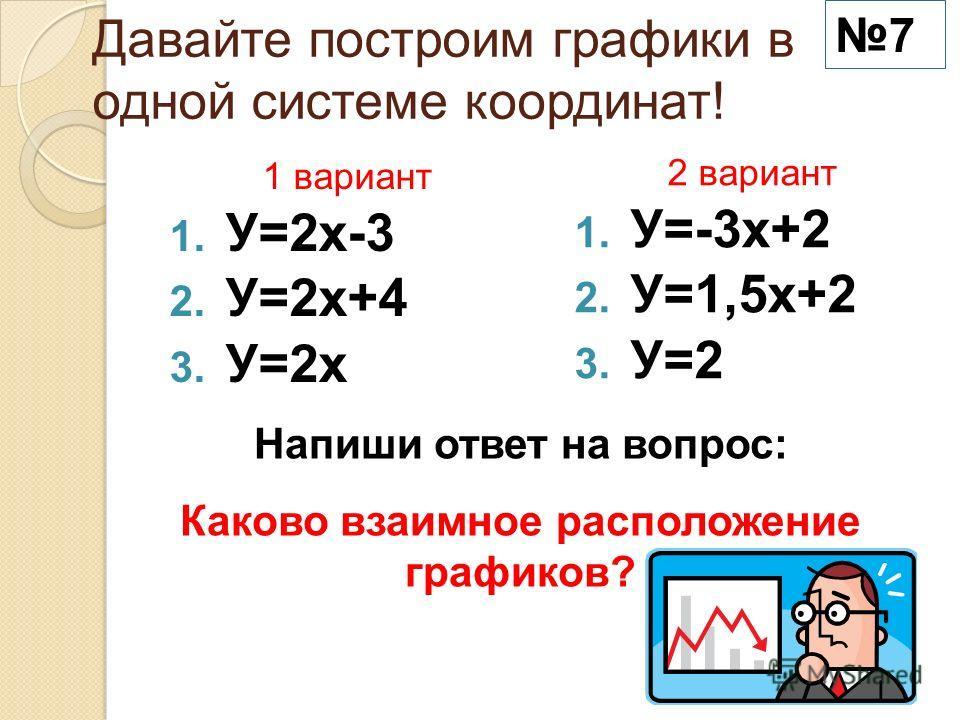Давайте построим графики в одной системе координат! 1 вариант 1. У=2х-3 2. У=2х+4 3. У=2х 2 вариант 1. У=-3х+2 2. У=1,5х+2 3. У=2 Напиши ответ на вопрос: Каково взаимное расположение графиков? 7