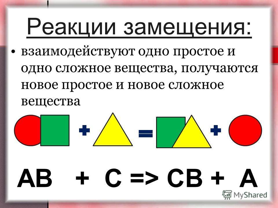 Реакции замещения: АВ + С => СВ + А взаимодействуют одно простое и одно сложное вещества, получаются новое простое и новое сложное вещества