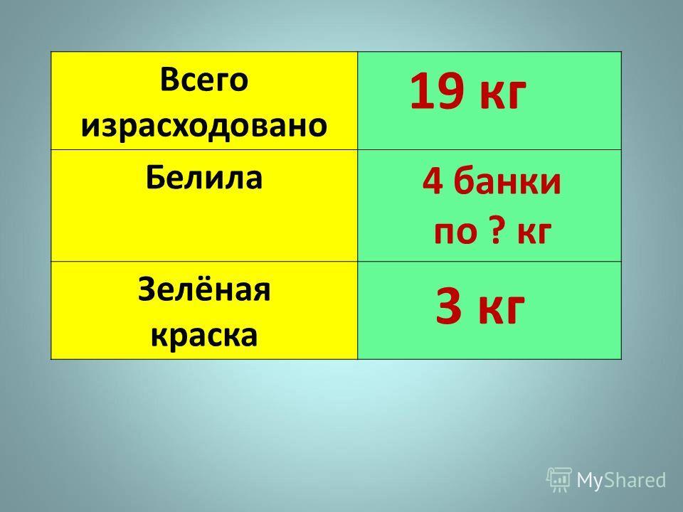 Всего израсходовано Белила Зелёная краска 19 кг 4 банки по ? кг 3 кг