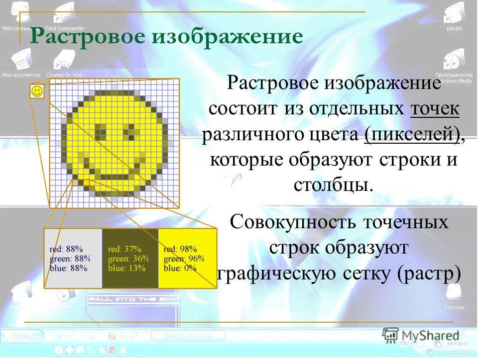 Растровое изображение состоит из отдельных точек различного цвета (пикселей), которые образуют строки и столбцы. Совокупность точечных строк образуют графическую сетку (растр) Растровое изображение