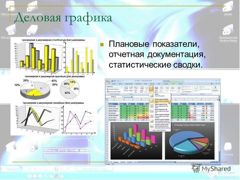 Деловая графика Плановые показатели, отчетная документация, статистические сводки.