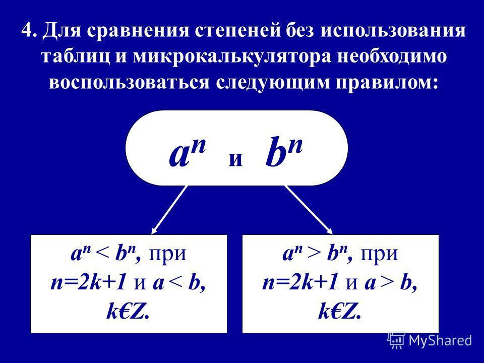4. Для сравнения степеней без использования таблиц и микрокалькулятора необходимо воспользоваться следующим правилом: an иbnan иbn a n < b n, при n=2k+1 и a < b, kZ. a n > b n, при n=2k+1 и a > b, kZ.