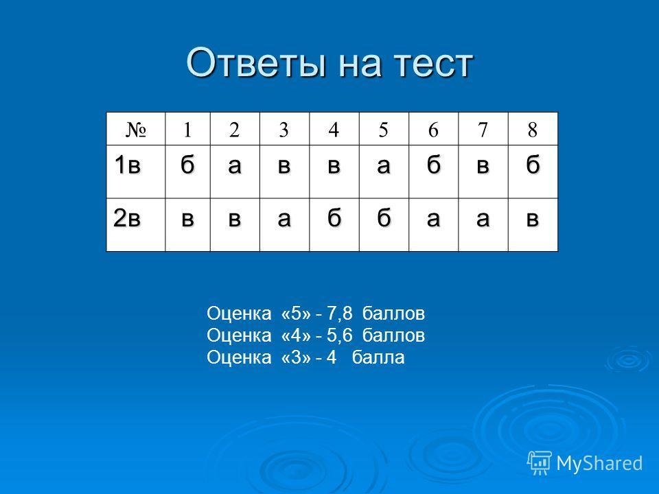 Ответы на тест 12345678 1вбаввабвб 2ввваббаав Оценка «5» - 7,8 баллов Оценка «4» - 5,6 баллов Оценка «3» - 4 балла