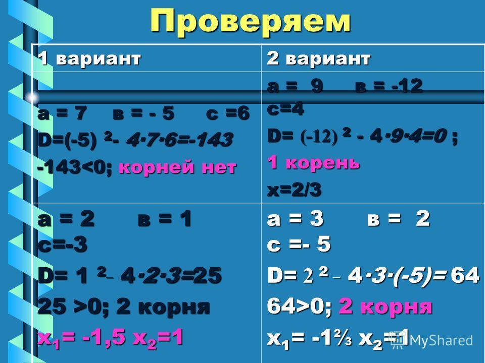 Проверяем 1 вариант 2 вариант а = 7 в = - 5 с =6 D=(-5) 2 - 4·7·6=-143 -1430; 2 корня х 1 = -1,5 х 2 =1 а = 3 в = 2 с =- 5 D= 2 2 _ 4·3·(-5)= 64 64>0; 2 корня х 1 = -1 х 2 =1