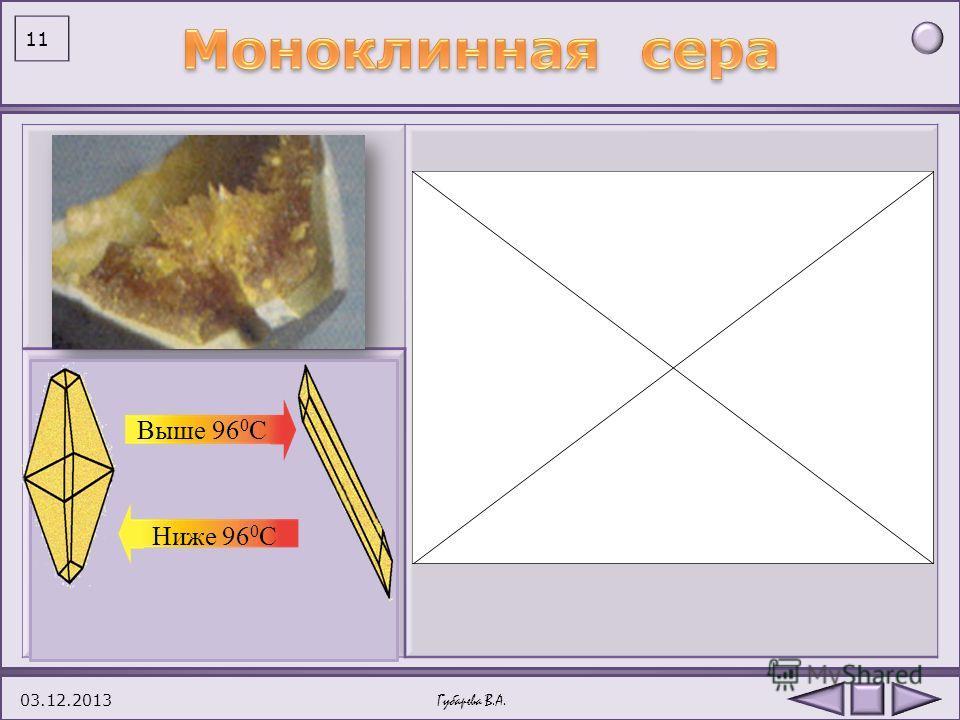 S 8 Твердая хрупкая Цвет лимонно – желтый Без вкуса и запаха t пл. = 112,8 0 С t кип. = 444 0 С Плотность - 2,07 г/см В воде не растворяется, не смачивается Растворяется в сероуглероде 03.12.2013Губарева В.А. 10 108 0 C 2,05Å
