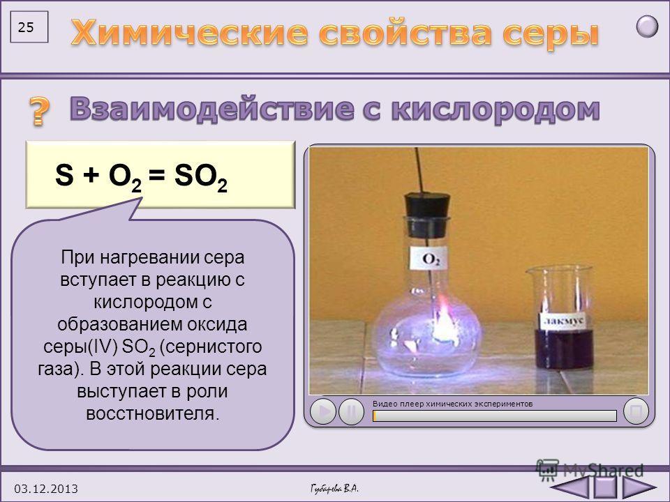 03.12.2013 24. S + H 2 = H 2 S При пропускании водорода через расплав серы появляется характерный запах тухлых яиц, т.к. образуется газообразный сероводород. В этой реакции сера также проявляет окислительные свойства Губарева В.А. Н2Н2 Н2ОН2О S