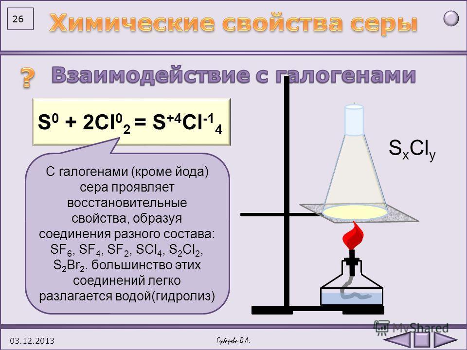 Видео плеер химических экспериментов 03.12.2013 25. S + О 2 = SO 2 При нагревании сера вступает в реакцию с кислородом с образованием оксида серы(IV) SO 2 (сернистого газа). В этой реакции сера выступает в роли восстновителя. Губарева В.А.