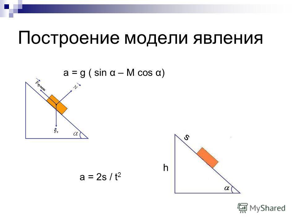 Построение модели явления a = 2s / t 2 a = g ( sin α – M cos α) s h