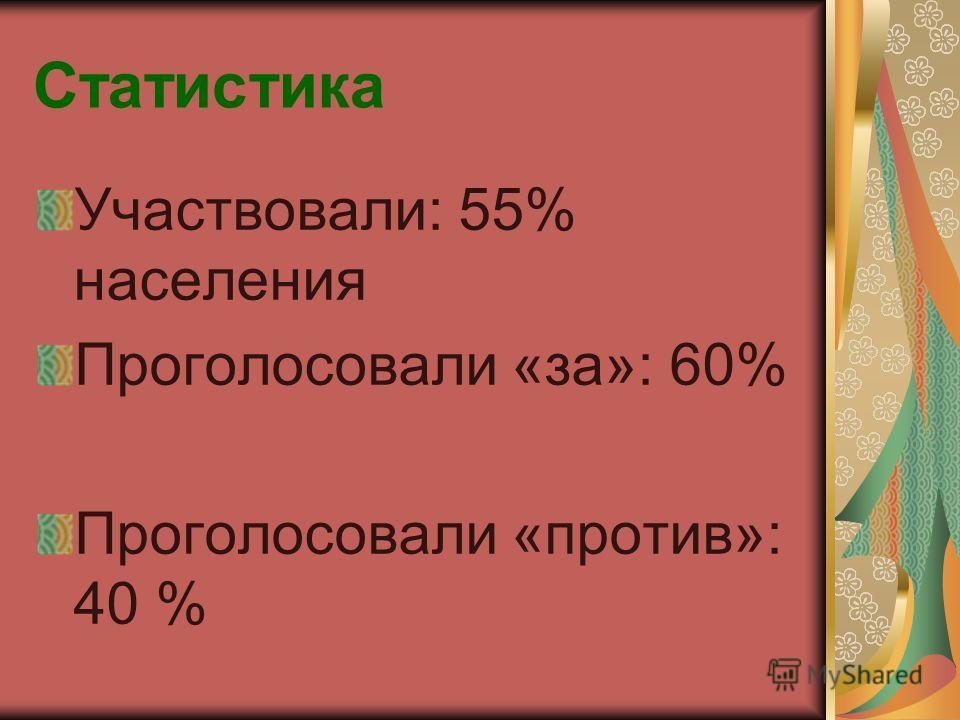 Статистика Участвовали: 55% населения Проголосовали «за»: 60% Проголосовали «против»: 40 %