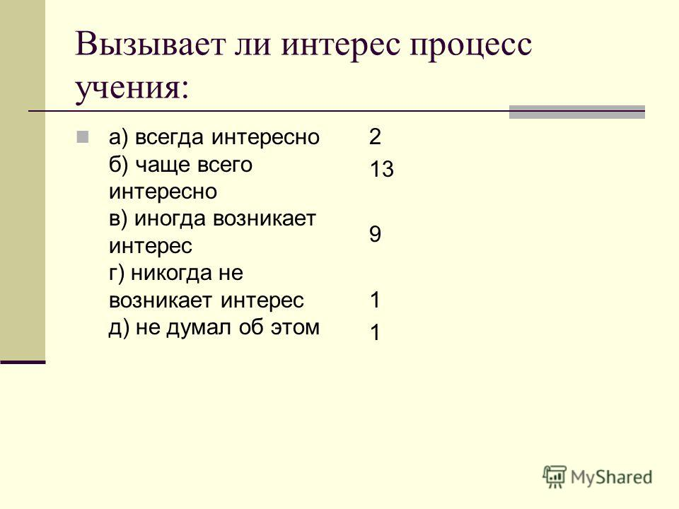 Вызывает ли интерес процесс учения: а) всегда интересно б) чаще всего интересно в) иногда возникает интерес г) никогда не возникает интерес д) не думал об этом 2 13 9 1