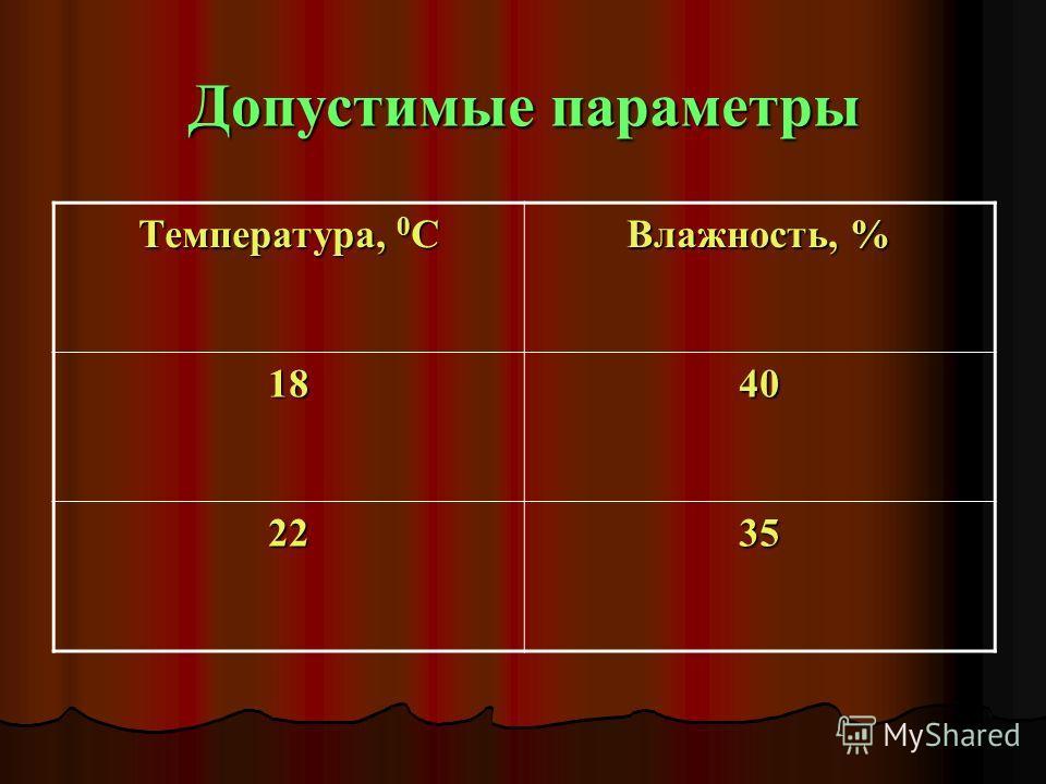 Допустимые параметры Температура, 0 С Влажность, % 1840 2235