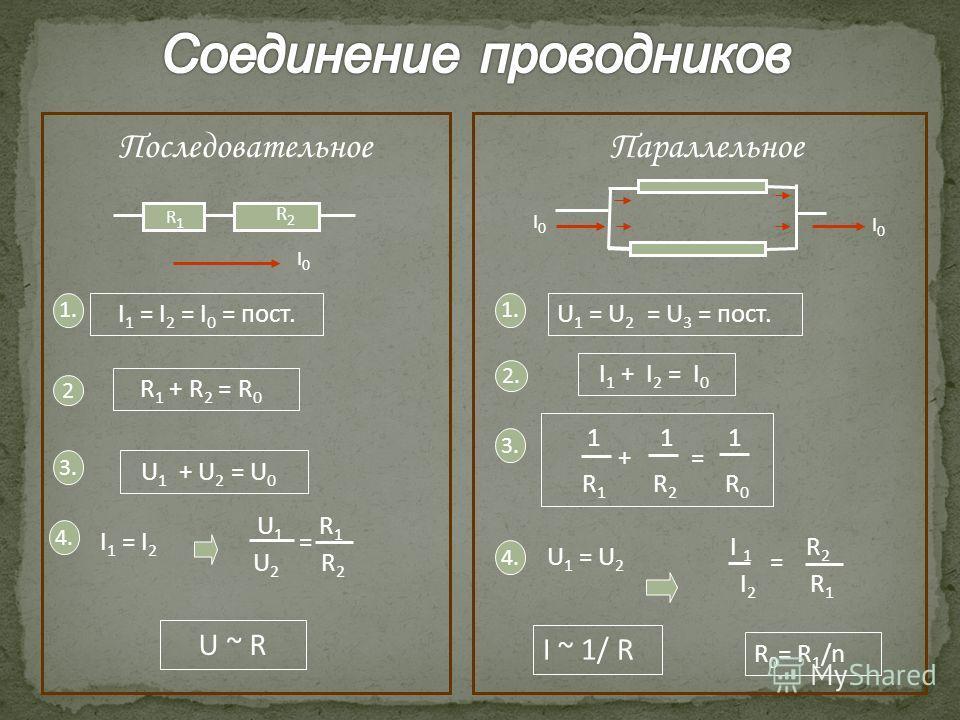 I0I0 U 1 R 1 U 2 R 2 = ПоследовательноеПараллельное I0I0 I0I0 R1R1 R2R2 I 1 = I 2 = I 0 = пост. R 1 + R 2 = R 0 1. 2 3. 3.3. 2. 1. 4.4. 4. I 1 = I 2 U ~ R U 1 = U 2 = U 3 = пост. I 1 + I 2 = I 0 U 1 + U 2 = U 0 1 1 1 R 1 R 2 R 0 + = U 1 = U 2 I ~ 1/