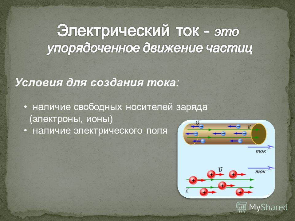 Условия для создания тока: наличие свободных носителей заряда (электроны, ионы) наличие электрического поля
