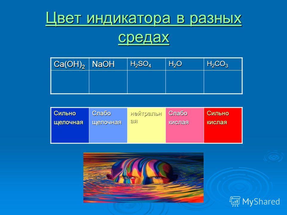 Цвет индикатора в разных средах Цвет индикатора в разных средах Ca(OH) 2 NaOH H 2 SO 4 H2OH2OH2OH2O H 2 CO 3 СильнощелочнаяСлабощелочная нейтральн ая СлабокислаяСильнокислая