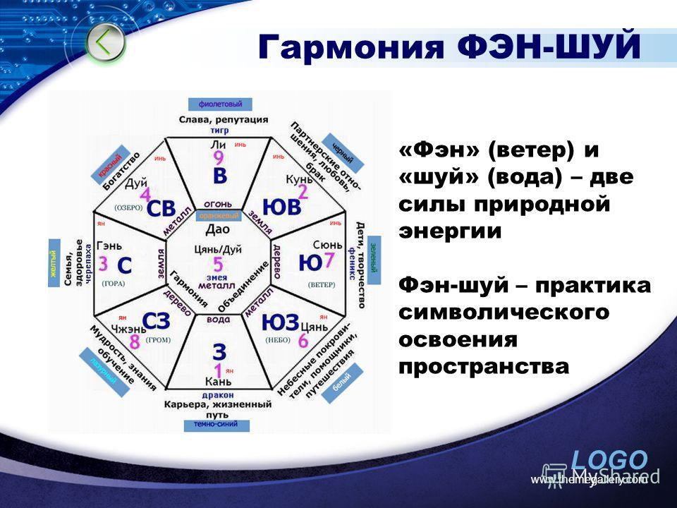 LOGO www.themegallery.com Гармония ФЭН-ШУЙ «Фэн» (ветер) и «шуй» (вода) – две силы природной энергии Фэн-шуй – практика символического освоения пространства