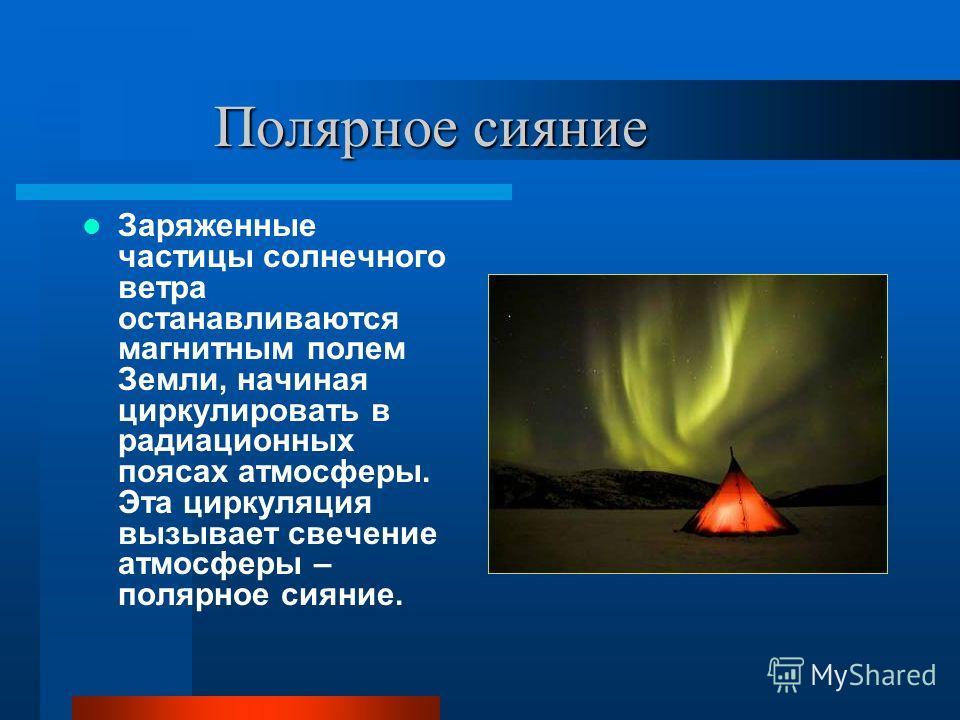 Полярное сияние Полярное сияние Заряженные частицы солнечного ветра останавливаются магнитным полем Земли, начиная циркулировать в радиационных поясах атмосферы. Эта циркуляция вызывает свечение атмосферы – полярное сияние.
