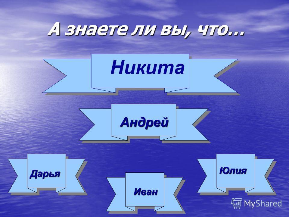 А знаете ли вы, что… А знаете ли вы, что… Никита Андрей Андрей ДарьяДарья Юлия Юлия Иван