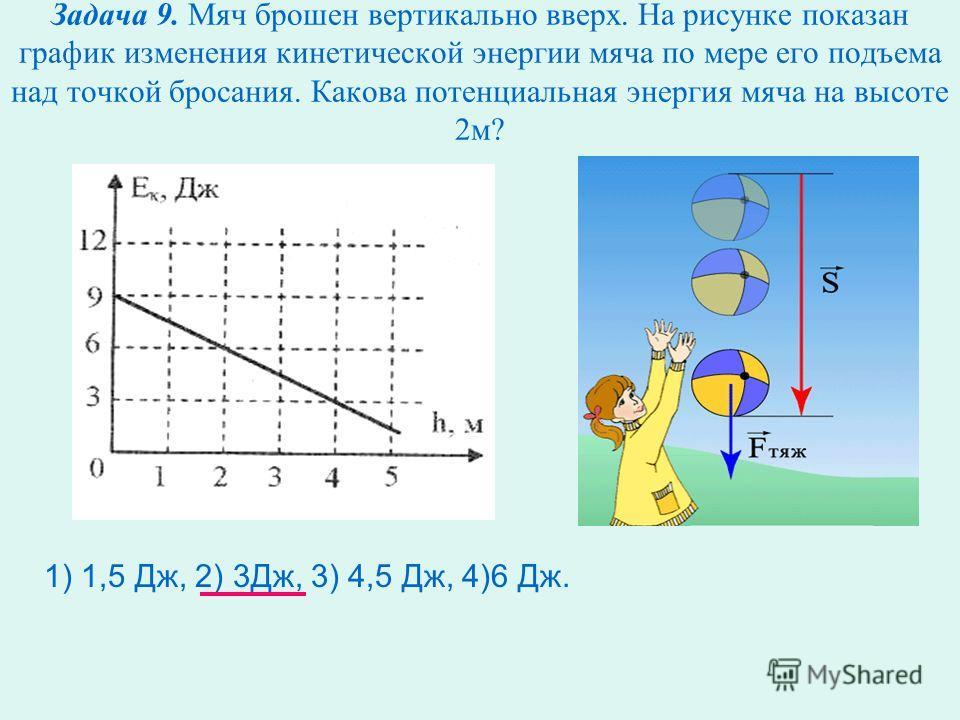 Задача 8. На рисунке представлен график изменения скорости от времени. Проекция ускорения тела на интервале времени от12 до 16с представлена графиком.