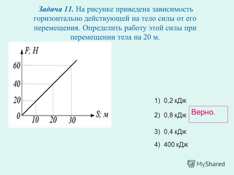 Задача 10. На рисунке представлен график изменения со временем кинетической энергии ребенка, качающегося на качелях. В момент, соответствующий точке А на графике, его потенциальная энергия, отсчитанная от положения равновесия качелей, равна 1)40 Дж 2