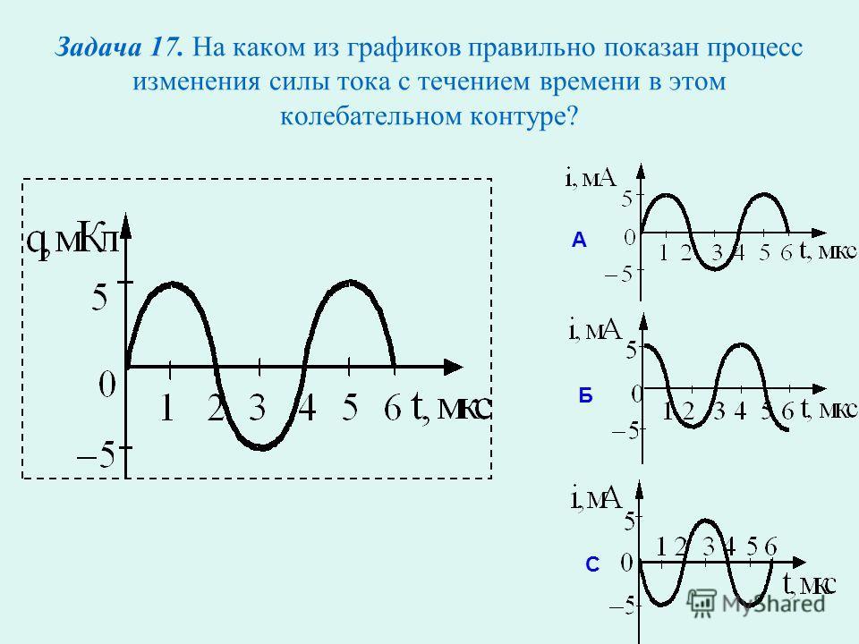Производные Кинематика. х'(t)=v(t) v'(t)=a(t) Электромагнитные колебания. q'(t)=i(t) i'(t)=u(t) е '(t)=ф(t) Количество теплоты. c(t)=Q(t)