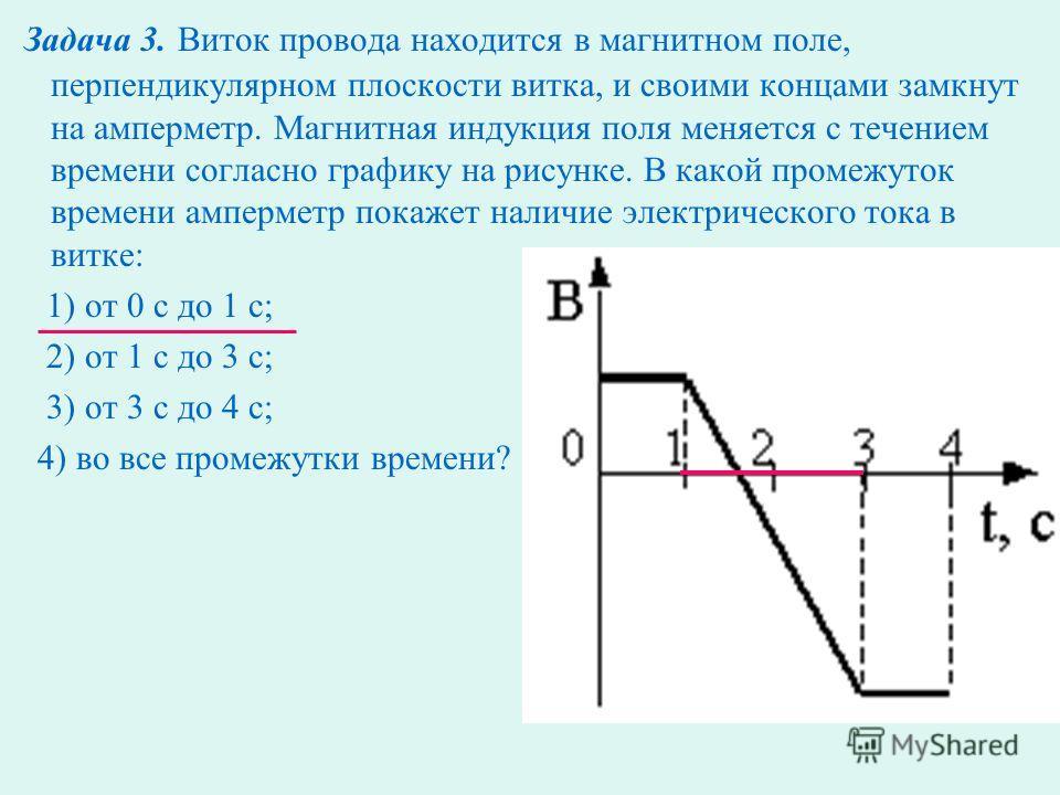 Задача 2. Автомобиль движется по прямой улице. На графике представлена зависимость скорости автомобиля от времени. Модуль ускорения максимален в интервале времени 1)от 0 с до 10 с, 2)от 10 с до 20 с, 3)от 20 с до 30 с, 4)от 30 с до 40 с